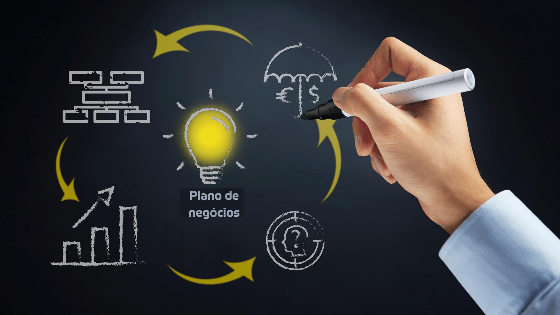 Por que meu negócio precisaria de um plano?